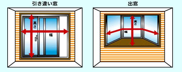 アタッチメント式取り替え複層ガラスの見積もり基準